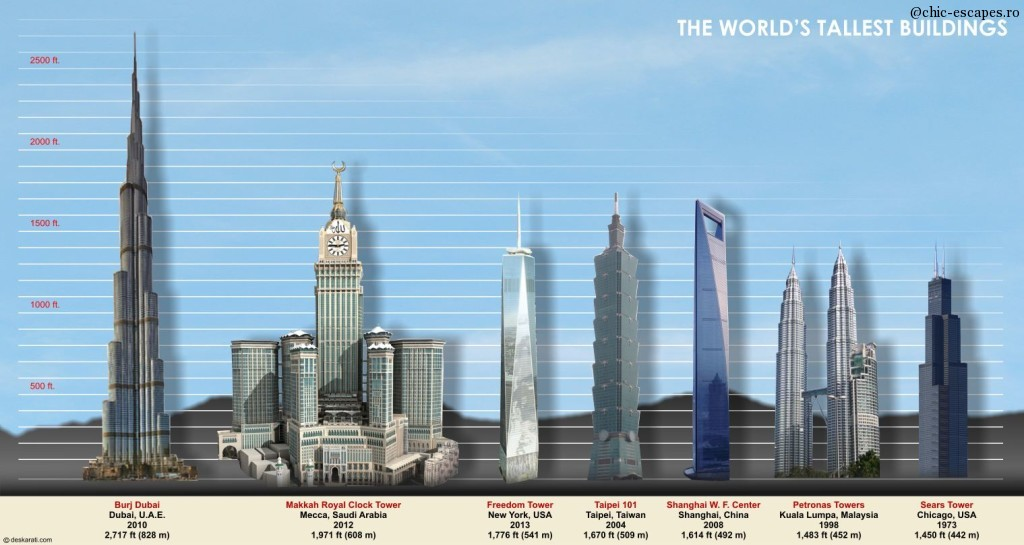 The-Worlds-Tallest-Buildings